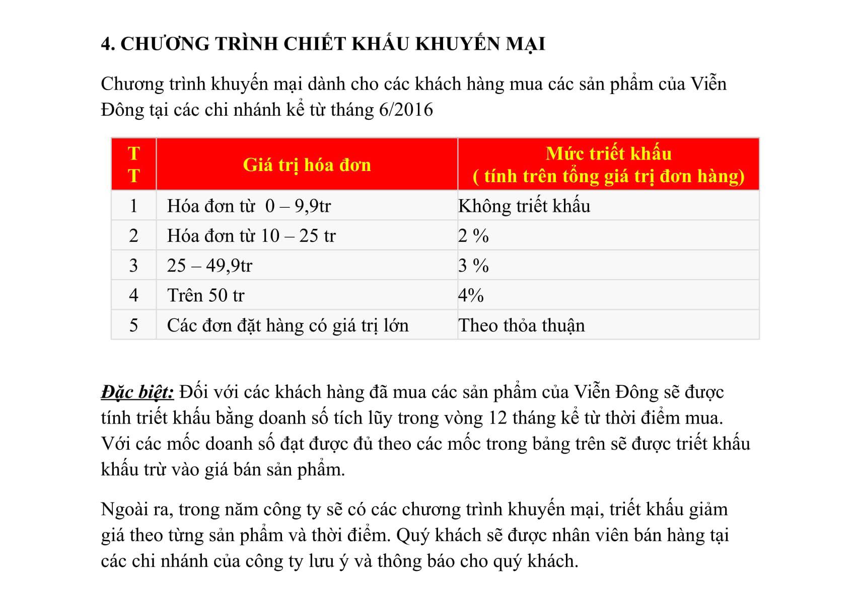 chinh-sach-chet-khau